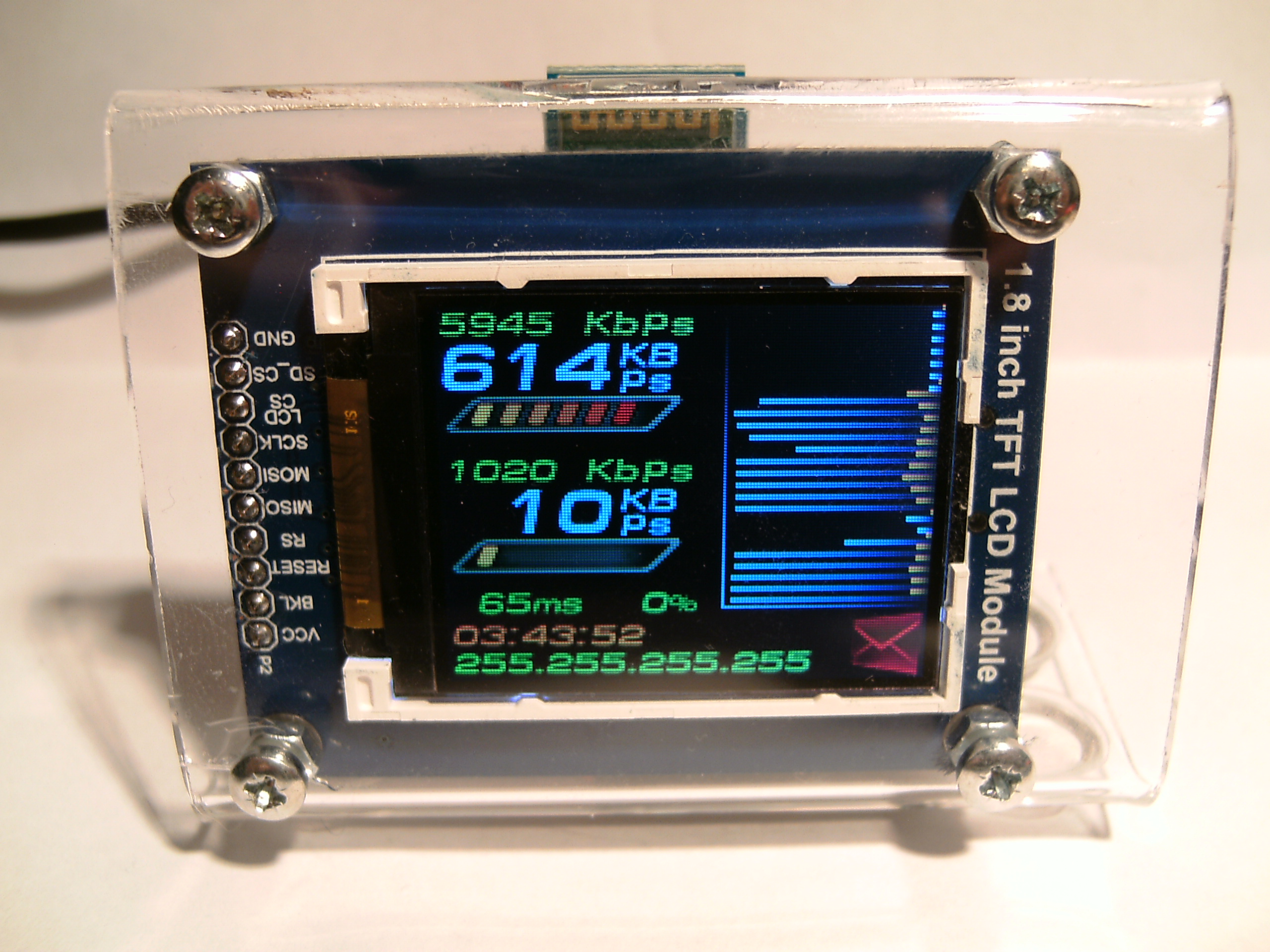 Marcos Blog: STM32F4 controlled omnidirectional